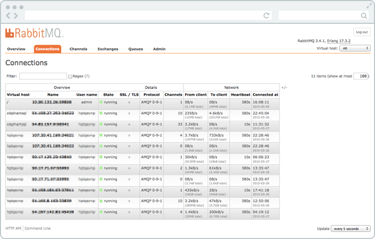 Part 3: The RabbitMQ Management Interface - CloudAMQP